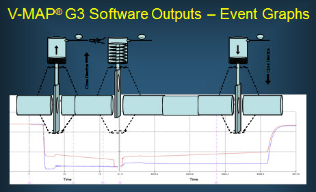 VMAP G3 Software Outputs